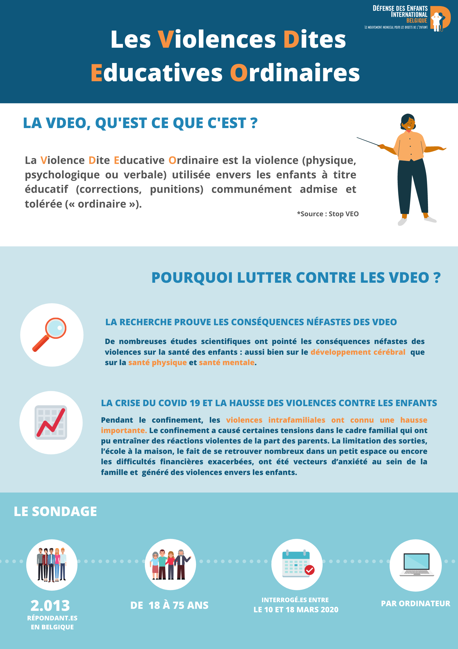 Infographie VDEO